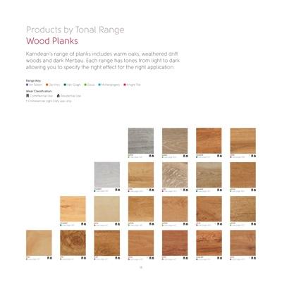 Vinyl Wood Plank Range - Karndean Australia