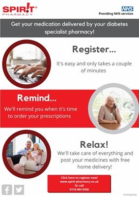Spirit Health, Spirit Digital, insulin injection devices, blood glucose monitors