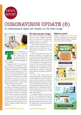 Diabetes and coronovirus Desang Diabetes Magazine